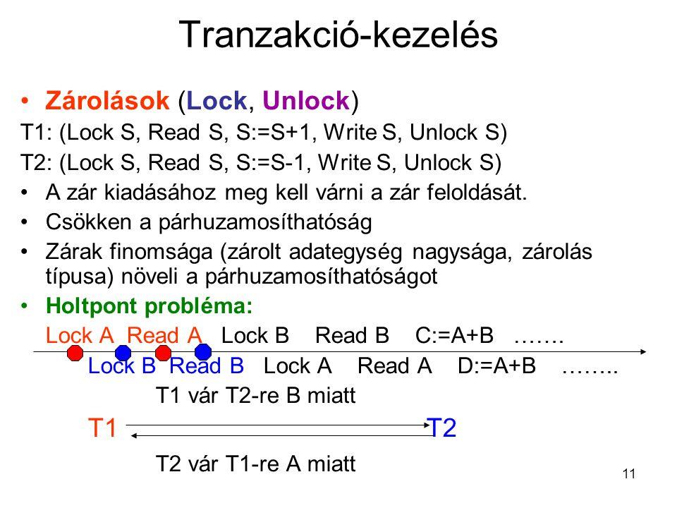 11 Tranzakció-kezelés Zárolások (Lock, Unlock) T1: (Lock S, Read S, S:=S+1, Write S, Unlock S) T2: (Lock S, Read S, S:=S-1, Write S, Unlock S) A zár k