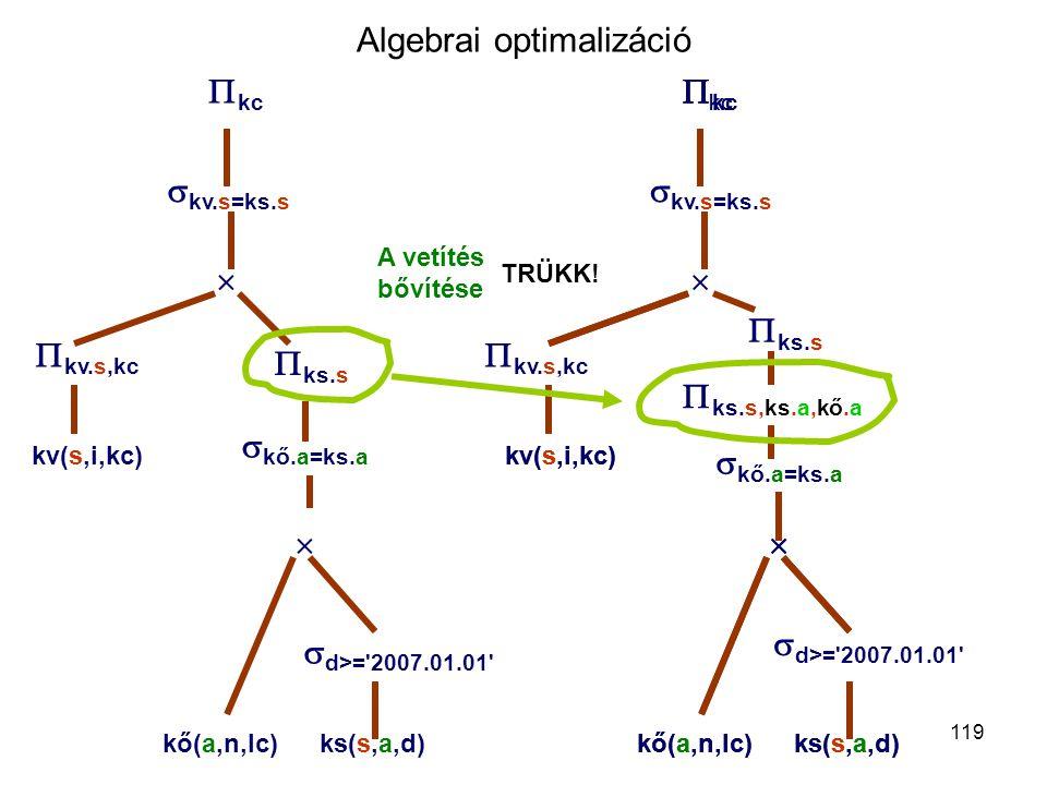 119 Algebrai optimalizáció  kc A vetítés bővítése   kő(a,n,lc)ks(s,a,d) kv(s,i,kc)  kc  kv.s=ks.s   kő.a=ks.a kő(a,n,lc)ks(s,a,d) kv(s,i,kc) 