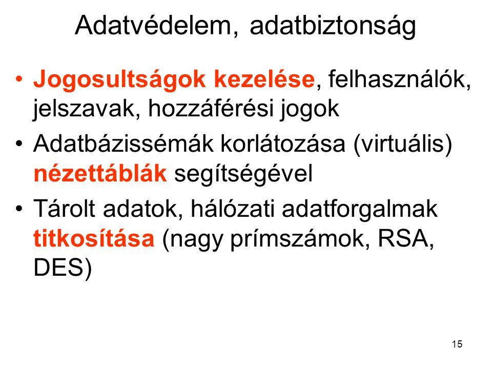 15 Adatvédelem, adatbiztonság Jogosultságok kezelése, felhasználók, jelszavak, hozzáférési jogok Adatbázissémák korlátozása (virtuális) nézettáblák se
