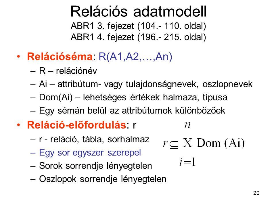 20 Relációs adatmodell ABR1 3. fejezet (104.- 110. oldal) ABR1 4. fejezet (196.- 215. oldal) Relációséma: R(A1,A2,…,An) –R – relációnév –Ai – attribút