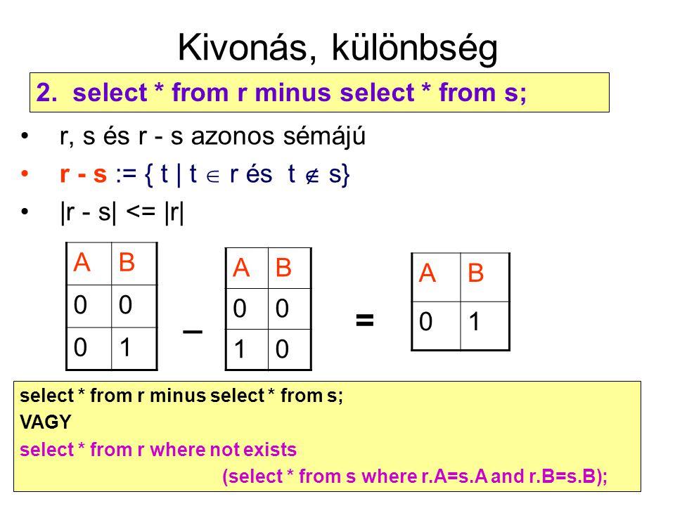 25 Kivonás, különbség r, s és r - s azonos sémájú r - s := { t | t  r és t  s} |r - s| <= |r| AB 00 01 AB 00 10 AB 01 _ = 2. select * from r minus s