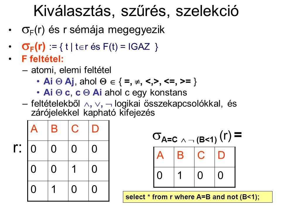 29 Kiválasztás, szűrés, szelekció  F (r) és r sémája megegyezik  F (r) := { t | t  r és F(t) = IGAZ } F feltétel: –atomi, elemi feltétel Ai  Aj, a