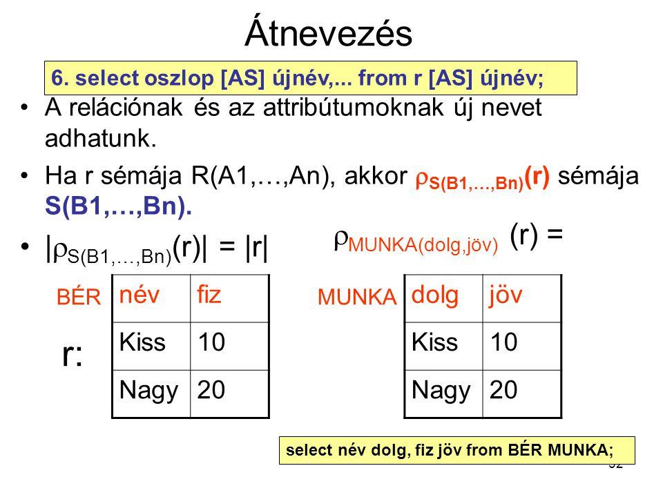 32 Átnevezés A relációnak és az attribútumoknak új nevet adhatunk. Ha r sémája R(A1,…,An), akkor  S(B1,…,Bn) (r) sémája S(B1,…,Bn). |  S(B1,…,Bn) (r