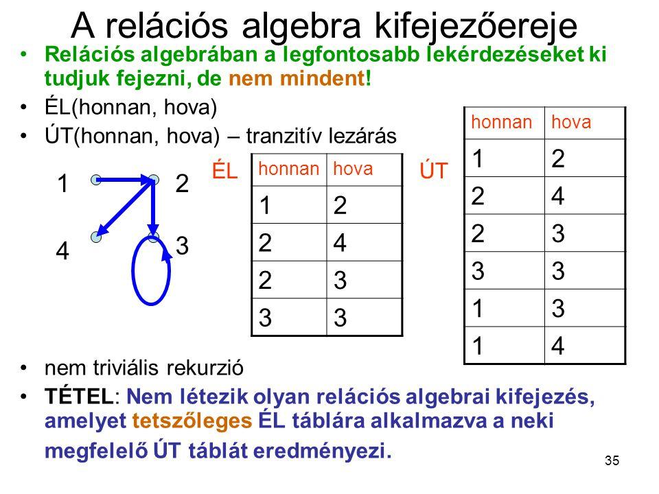 35 A relációs algebra kifejezőereje Relációs algebrában a legfontosabb lekérdezéseket ki tudjuk fejezni, de nem mindent! ÉL(honnan, hova) ÚT(honnan, h