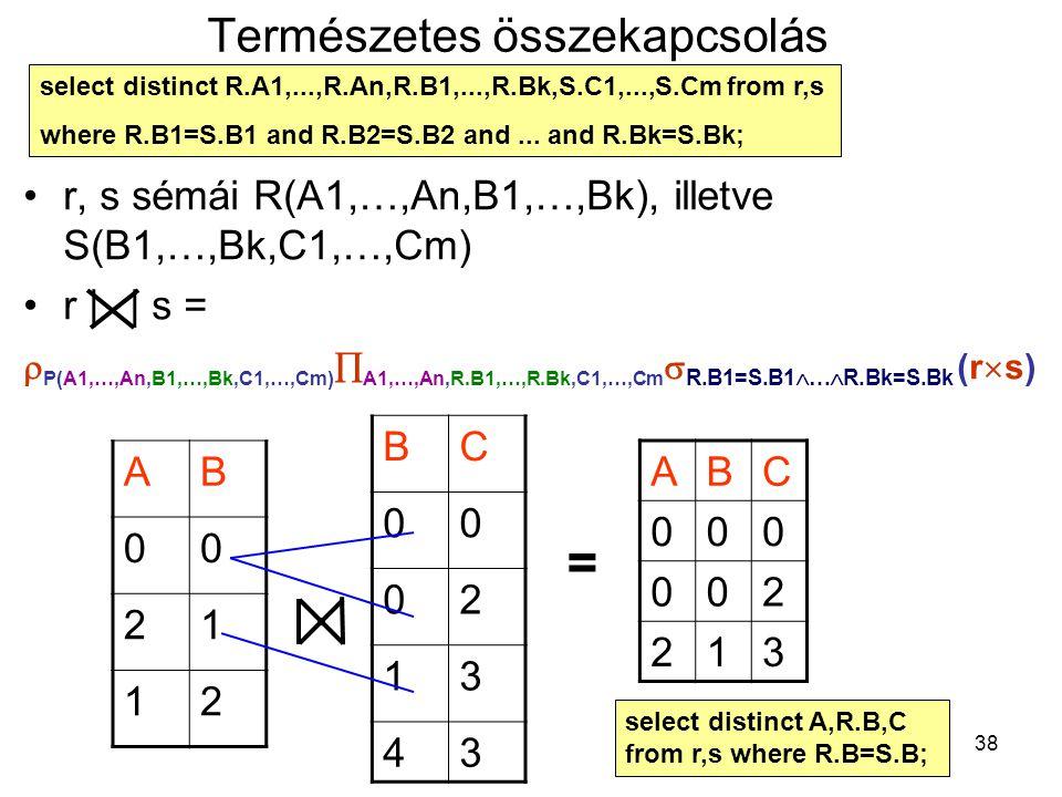 38 Természetes összekapcsolás r, s sémái R(A1,…,An,B1,…,Bk), illetve S(B1,…,Bk,C1,…,Cm) r || s =  P(A1,…,An,B1,…,Bk,C1,…,Cm)  A1,…,An,R.B1,…,R.Bk,C1