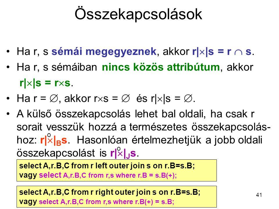41 Összekapcsolások Ha r, s sémái megegyeznek, akkor r|  |s = r  s. Ha r, s sémáiban nincs közös attribútum, akkor r|  |s = r  s. Ha r = , akkor
