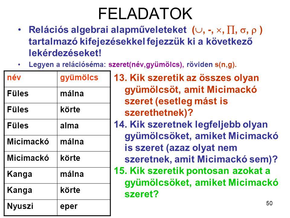 50 FELADATOK Relációs algebrai alapműveleteket( , -, , , ,  ) tartalmazó kifejezésekkel fejezzük ki a következő lekérdezéseket! Legyen a relációs