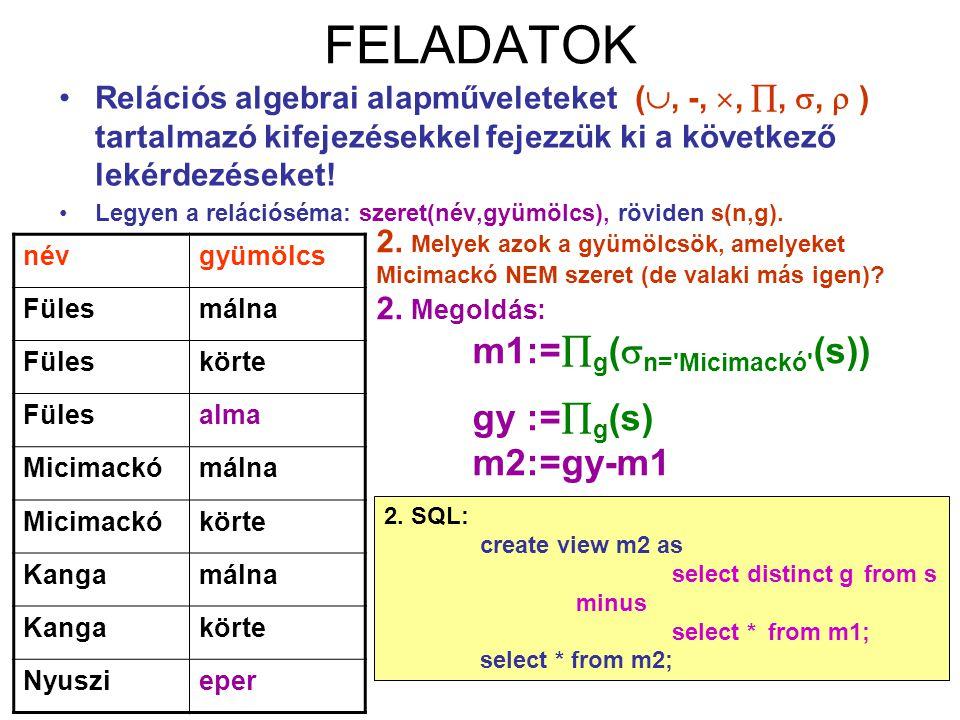 53 FELADATOK Relációs algebrai alapműveleteket( , -, , , ,  ) tartalmazó kifejezésekkel fejezzük ki a következő lekérdezéseket! Legyen a relációs