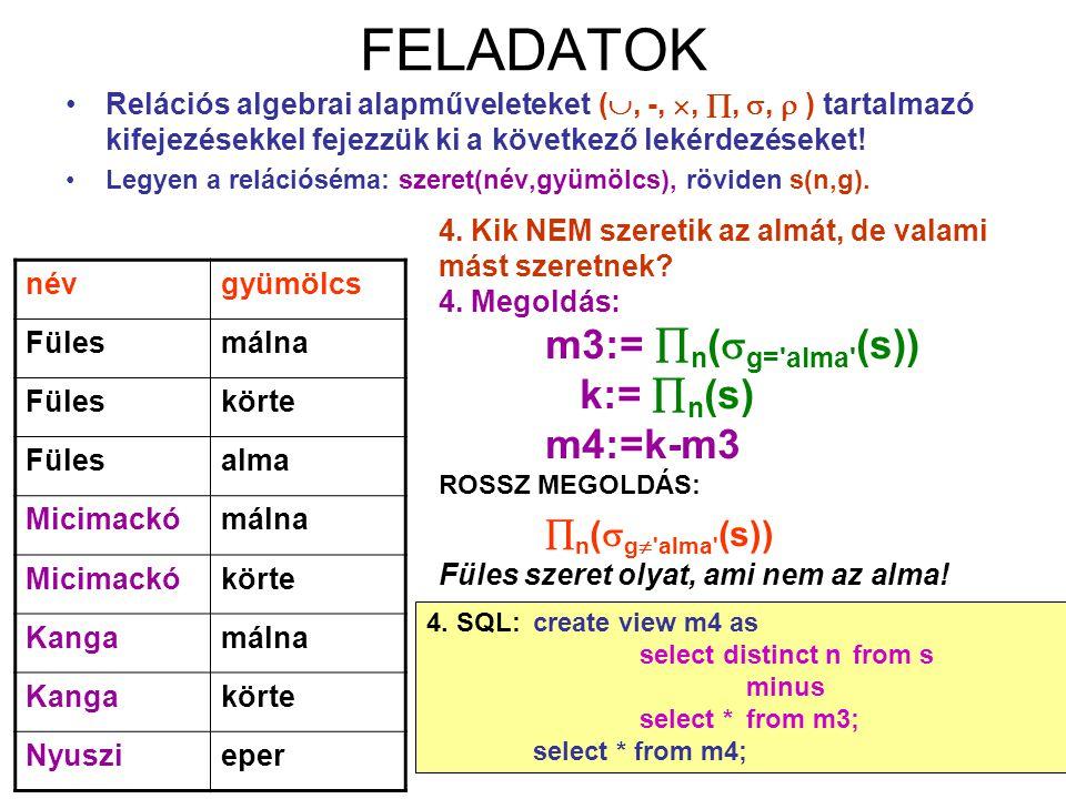 55 FELADATOK Relációs algebrai alapműveleteket( , -, , , ,  ) tartalmazó kifejezésekkel fejezzük ki a következő lekérdezéseket! Legyen a relációs