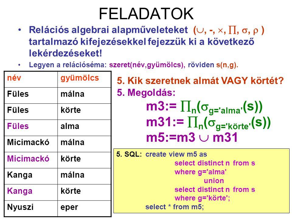56 FELADATOK Relációs algebrai alapműveleteket( , -, , , ,  ) tartalmazó kifejezésekkel fejezzük ki a következő lekérdezéseket! Legyen a relációs