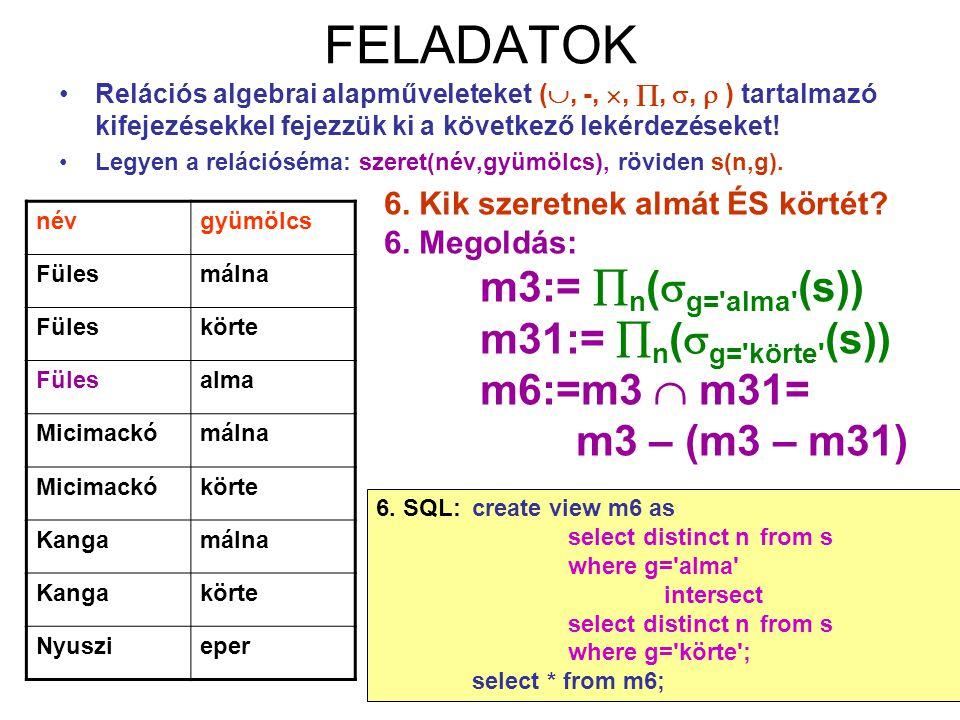57 FELADATOK Relációs algebrai alapműveleteket( , -, , , ,  ) tartalmazó kifejezésekkel fejezzük ki a következő lekérdezéseket! Legyen a relációs