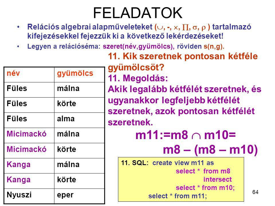 64 FELADATOK Relációs algebrai alapműveleteket( , -, , , ,  ) tartalmazó kifejezésekkel fejezzük ki a következő lekérdezéseket! Legyen a relációs