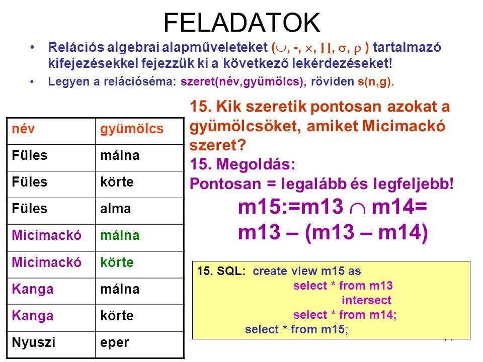 71 FELADATOK Relációs algebrai alapműveleteket( , -, , , ,  ) tartalmazó kifejezésekkel fejezzük ki a következő lekérdezéseket! Legyen a relációs