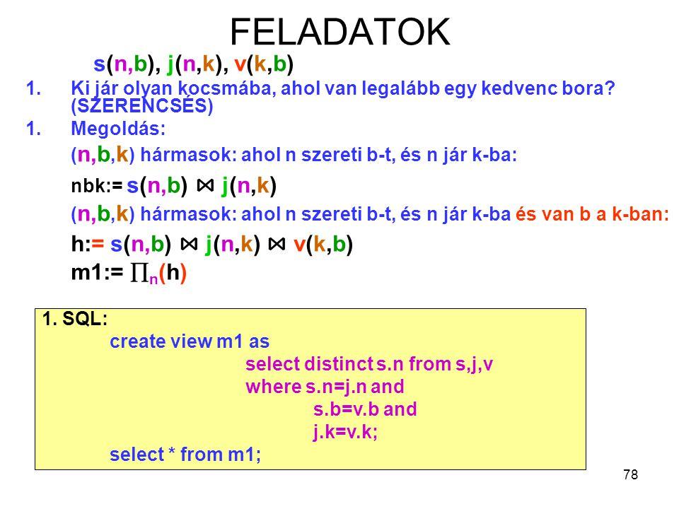 78 FELADATOK s(n,b), j(n,k), v(k,b) 1.Ki jár olyan kocsmába, ahol van legalább egy kedvenc bora? (SZERENCSÉS) 1.Megoldás: ( n,b, k ) hármasok: ahol n