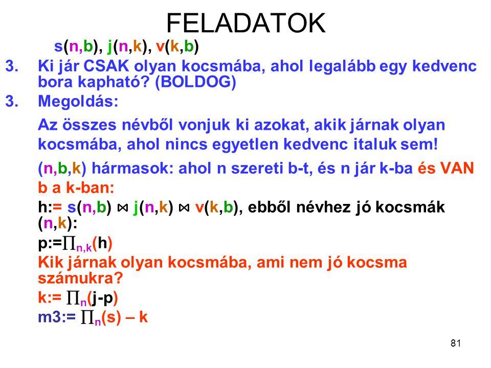 81 FELADATOK s(n,b), j(n,k), v(k,b) 3.Ki jár CSAK olyan kocsmába, ahol legalább egy kedvenc bora kapható? (BOLDOG) 3.Megoldás: Az összes névből vonjuk
