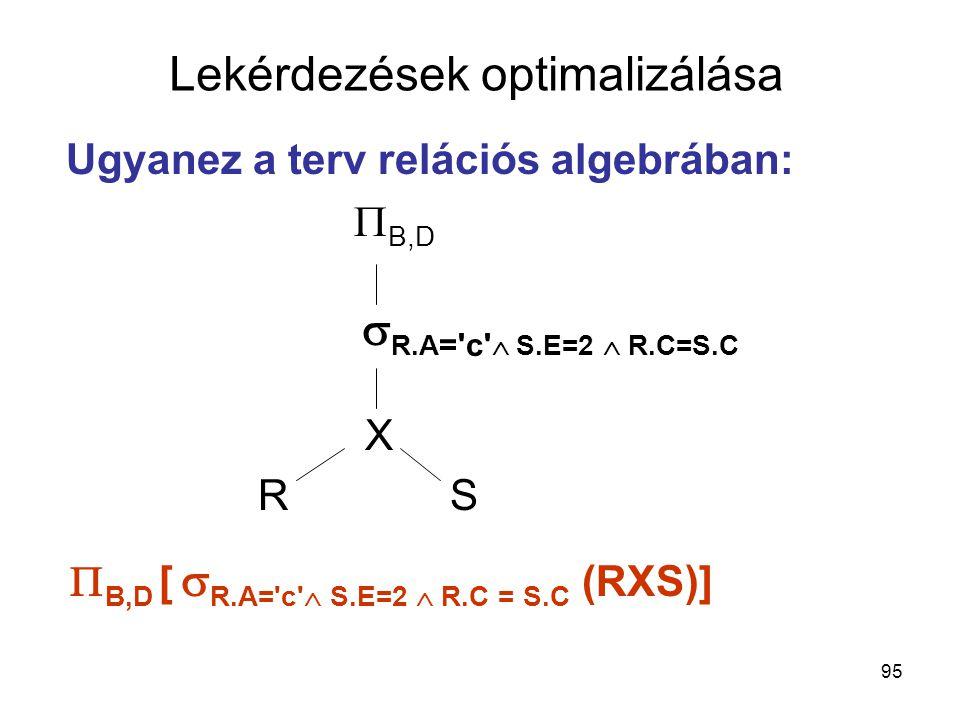 95 Ugyanez a terv relációs algebrában:  B,D  R.A ='c'  S.E=2  R.C=S.C  X RS  B,D [  R.A='c'  S.E=2  R.C = S.C (RXS)] Lekérdezések optimalizál