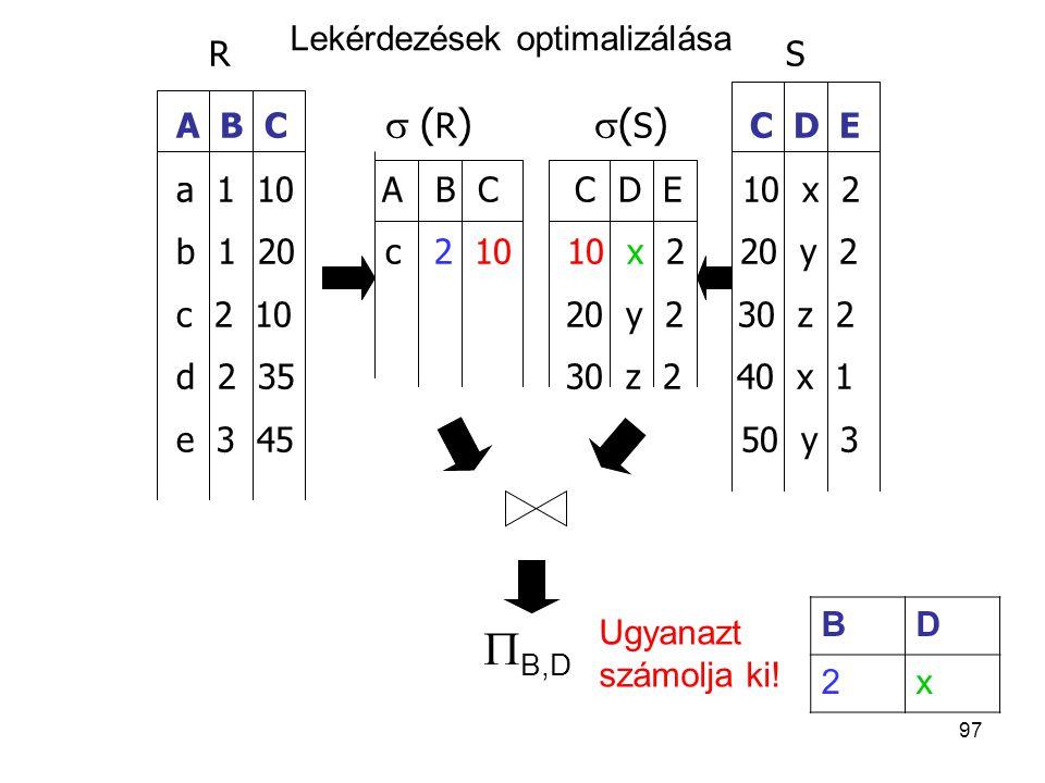 97 R S A B C  ( R )  ( S ) C D E a 1 10 A B C C D E 10 x 2 b 1 20c 2 10 10 x 2 20 y 2 c 2 10 20 y 2 30 z 2 d 2 35 30 z 2 40 x 1 e 3 45 50 y 3 Lekér