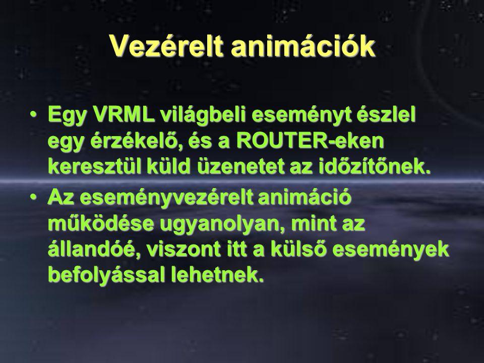 Vezérelt animációk Egy VRML világbeli eseményt észlel egy érzékelő, és a ROUTER-eken keresztül küld üzenetet az időzítőnek.Egy VRML világbeli eseményt