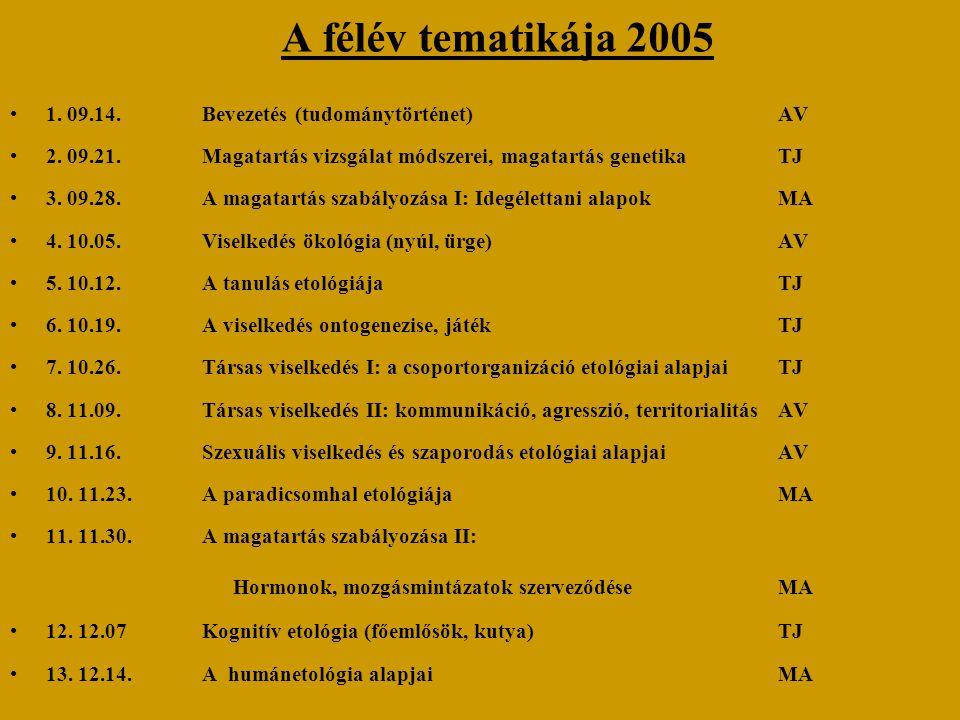 A félév tematikája 2005 1.09.14.Bevezetés (tudománytörténet)AV 2.