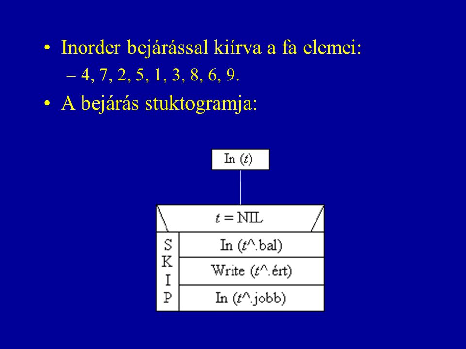 Inorder bejárással kiírva a fa elemei: –4, 7, 2, 5, 1, 3, 8, 6, 9. A bejárás stuktogramja: