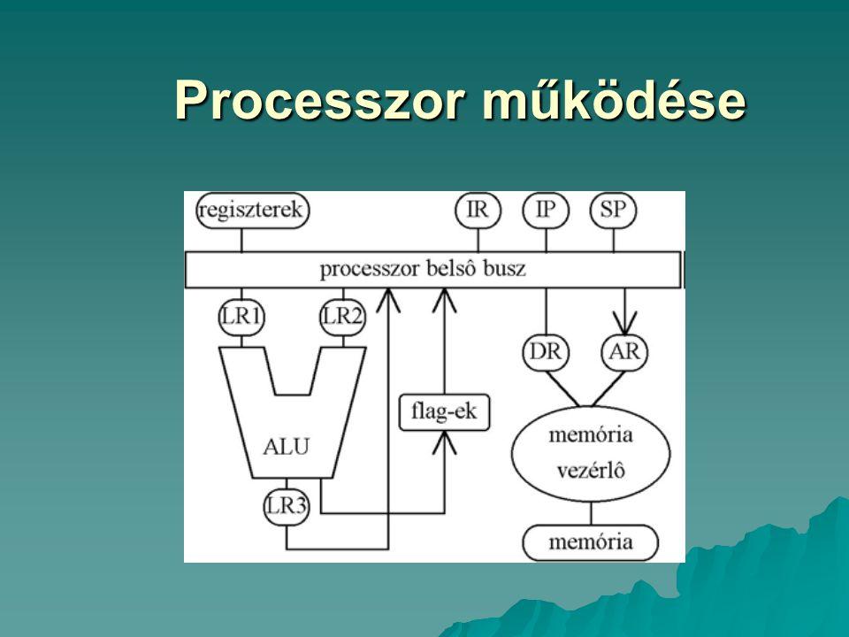 Processzor működése Processzor működése