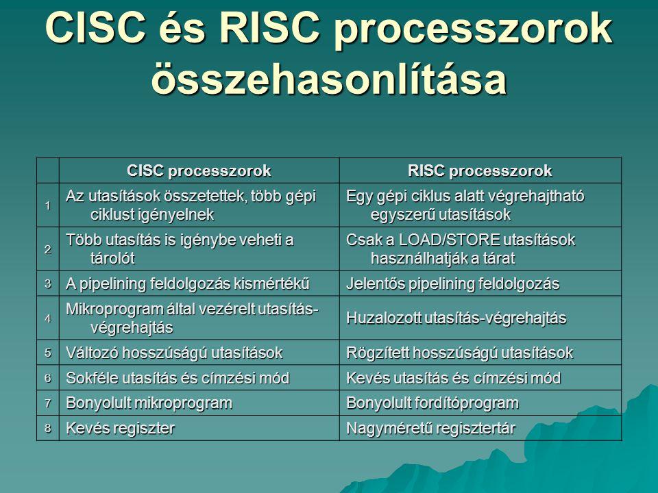 CISC és RISC processzorok összehasonlítása CISC processzorok RISC processzorok 1 Az utasítások összetettek, több gépi ciklust igényelnek Egy gépi cikl
