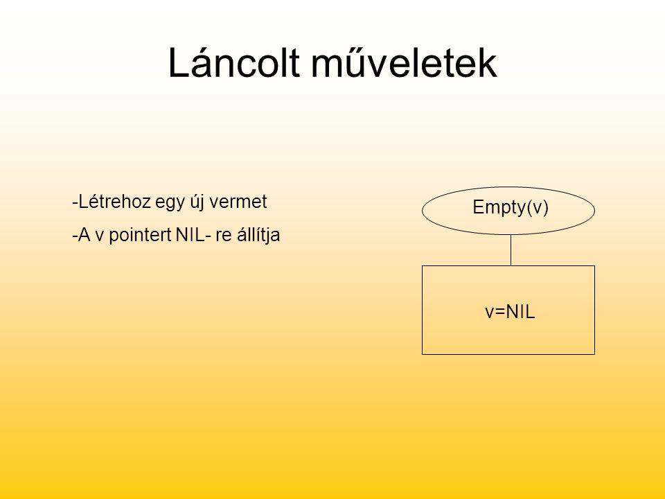 Láncolt műveletek Empty(v) v=NIL -Létrehoz egy új vermet -A v pointert NIL- re állítja