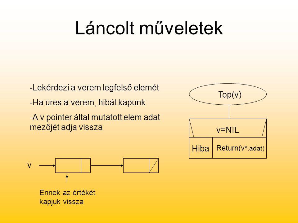 Láncolt műveletek Top(v) v=NIL Hiba Return(v ^.adat) -Lekérdezi a verem legfelső elemét -Ha üres a verem, hibát kapunk -A v pointer által mutatott ele