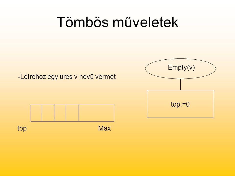 Tömbös műveletek Empty(v) top:=0 -Létrehoz egy üres v nevű vermet topMax