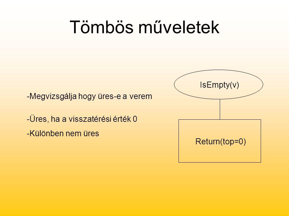 Tömbös műveletek IsFull(v) Return(top=Max) -Hasonló az előzőhöz -Azt vizsgálja, hogy tele van-e a verem -Ha a top értéke megegyezik a Max- éval, akkor tele van
