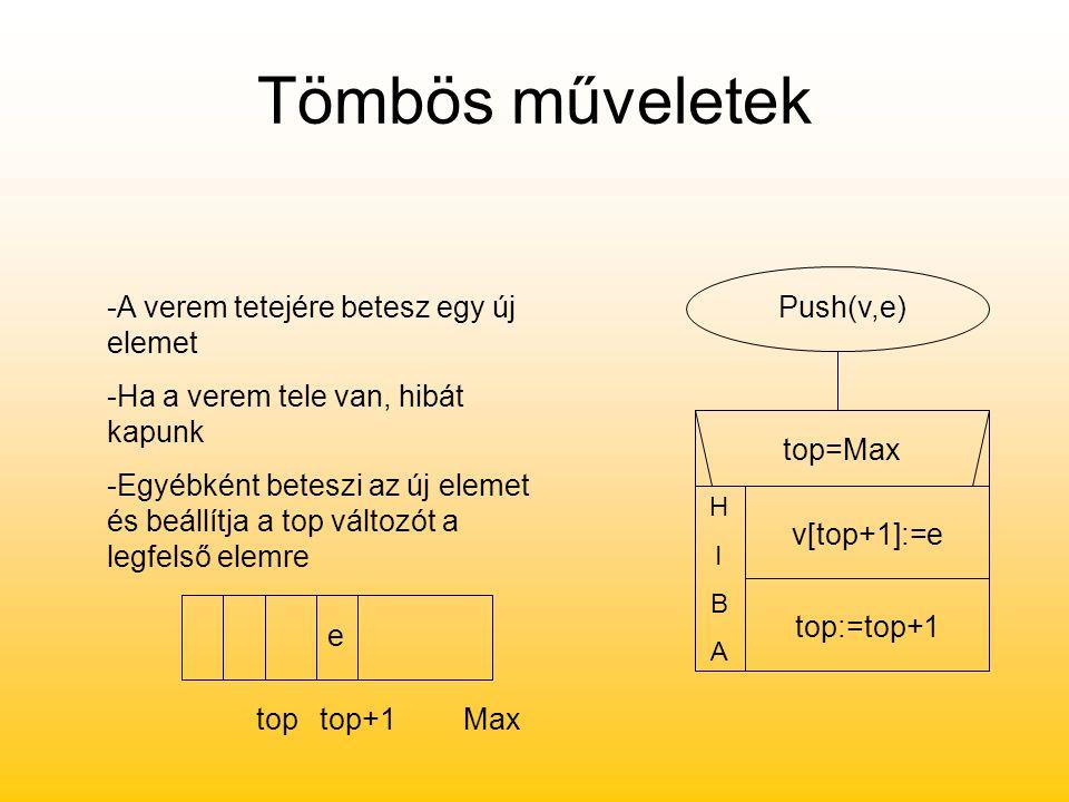 Tömbös műveletek Push(v,e) top=Max HIBAHIBA v[top+1]:=e top:=top+1 -A verem tetejére betesz egy új elemet -Ha a verem tele van, hibát kapunk -Egyébkén