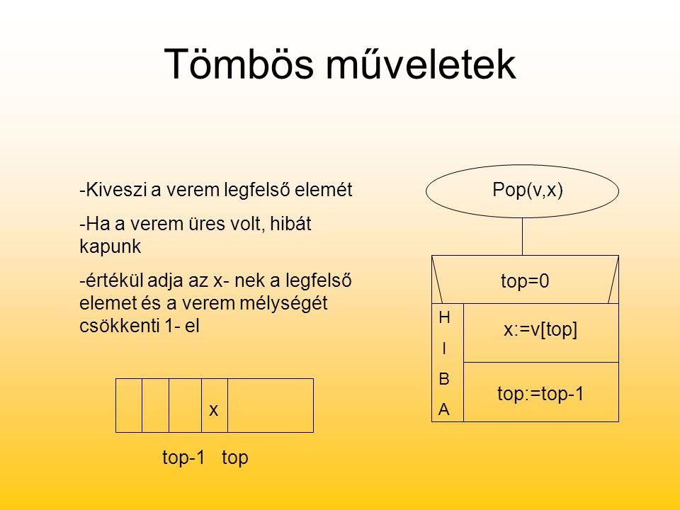 Tömbös műveletek Pop(v,x) top=0 HIBAHIBA x:=v[top] top:=top-1 -Kiveszi a verem legfelső elemét -Ha a verem üres volt, hibát kapunk -értékül adja az x-