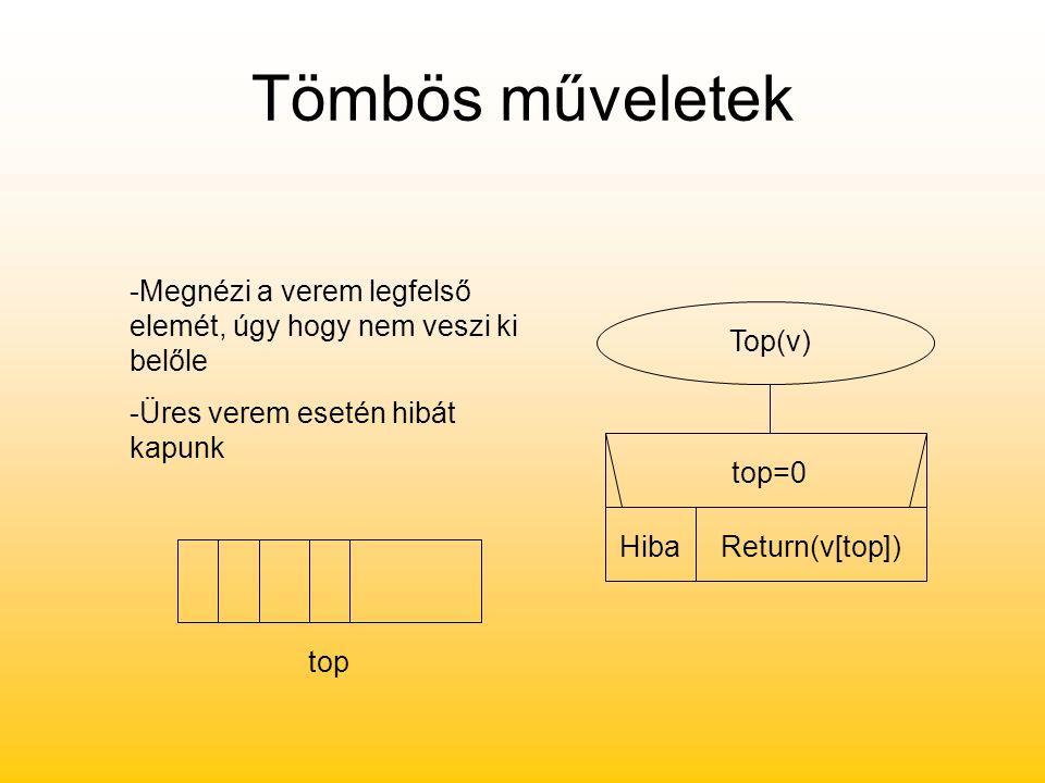 Tömbös műveletek Top(v) top=0 HibaReturn(v[top]) -Megnézi a verem legfelső elemét, úgy hogy nem veszi ki belőle -Üres verem esetén hibát kapunk top