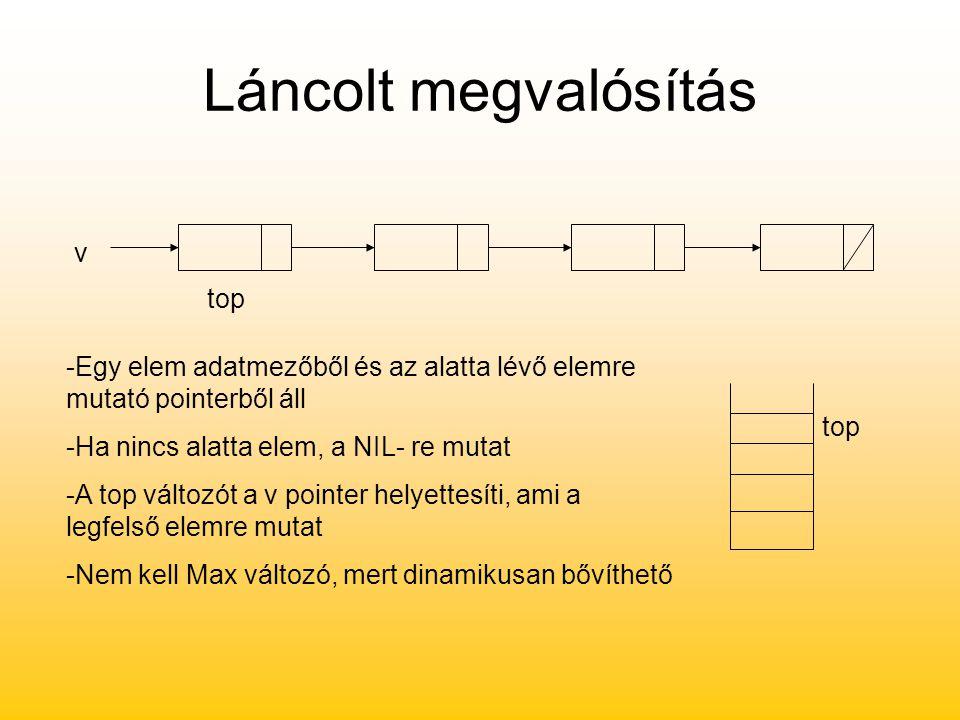 Láncolt megvalósítás top v -Egy elem adatmezőből és az alatta lévő elemre mutató pointerből áll -Ha nincs alatta elem, a NIL- re mutat -A top változót