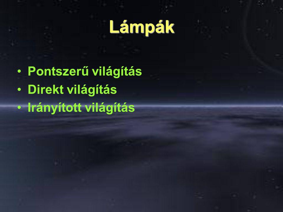 Lámpák Pontszerű világítás Direkt világítás Irányított világítás