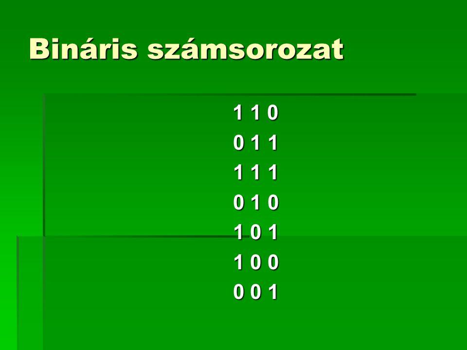 Bináris számsorozat 1 1 0 1 1 0 0 1 1 1 1 1 0 1 0 1 0 1 1 0 0 0 0 1