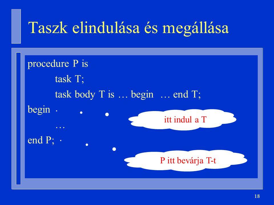18 Taszk elindulása és megállása procedure P is task T; task body T is … begin … end T; begin … end P; itt indul a T P itt bevárja T-t