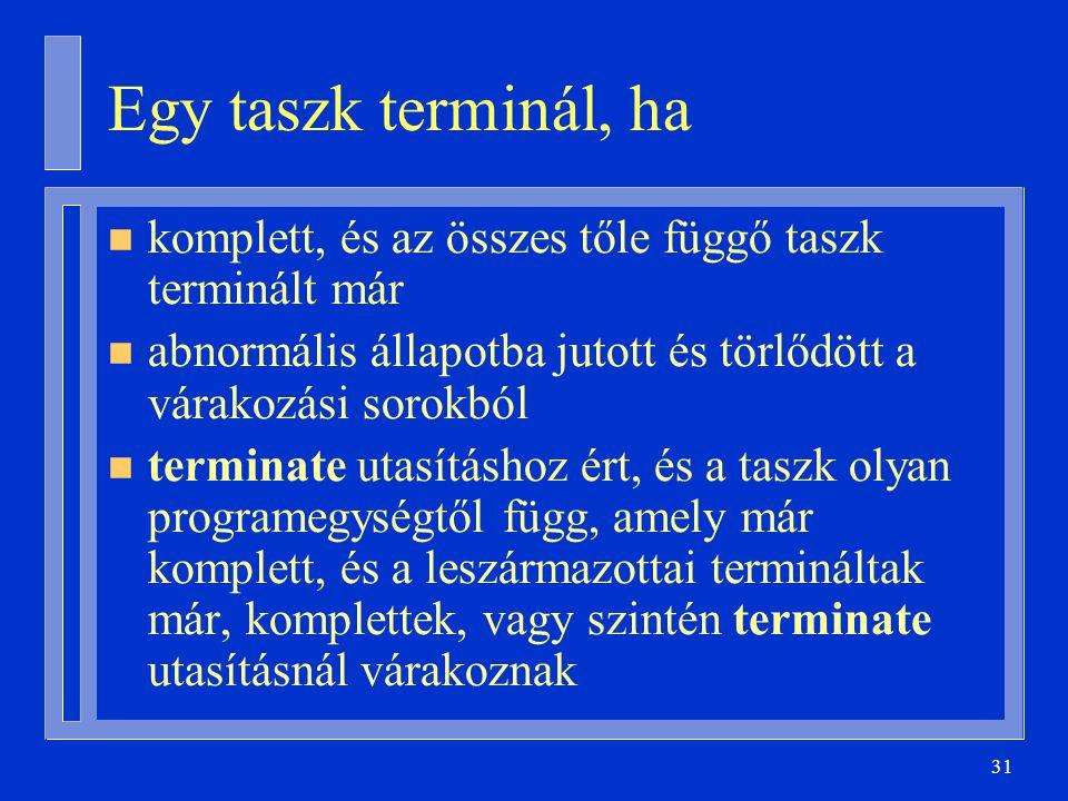 31 Egy taszk terminál, ha n komplett, és az összes tőle függő taszk terminált már n abnormális állapotba jutott és törlődött a várakozási sorokból n terminate utasításhoz ért, és a taszk olyan programegységtől függ, amely már komplett, és a leszármazottai termináltak már, komplettek, vagy szintén terminate utasításnál várakoznak