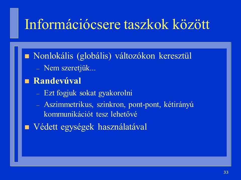 33 Információcsere taszkok között n Nonlokális (globális) változókon keresztül – Nem szeretjük...