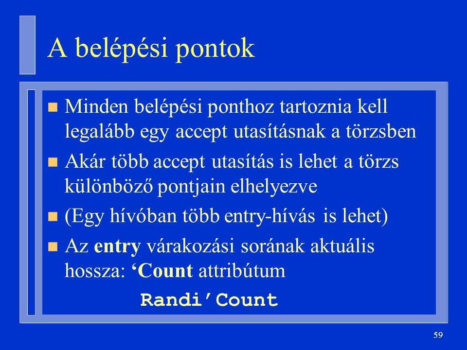 59 A belépési pontok n Minden belépési ponthoz tartoznia kell legalább egy accept utasításnak a törzsben n Akár több accept utasítás is lehet a törzs különböző pontjain elhelyezve n (Egy hívóban több entry-hívás is lehet) n Az entry várakozási sorának aktuális hossza: 'Count attribútum Randi'Count