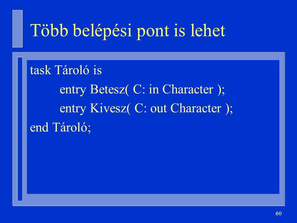 60 task Tároló is entry Betesz( C: in Character ); entry Kivesz( C: out Character ); end Tároló; Több belépési pont is lehet