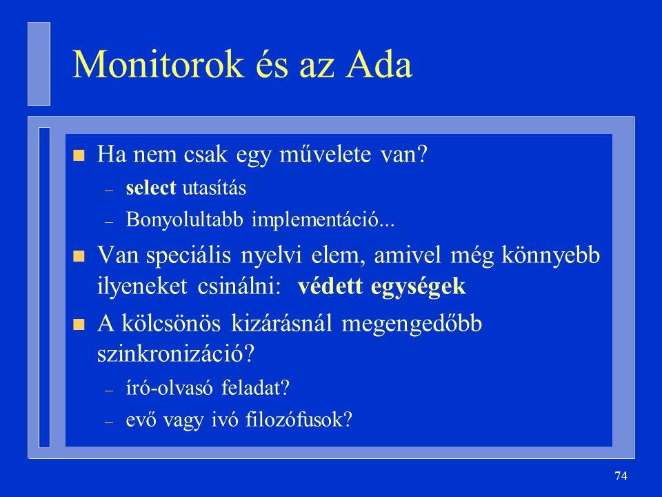 74 Monitorok és az Ada n Ha nem csak egy művelete van.