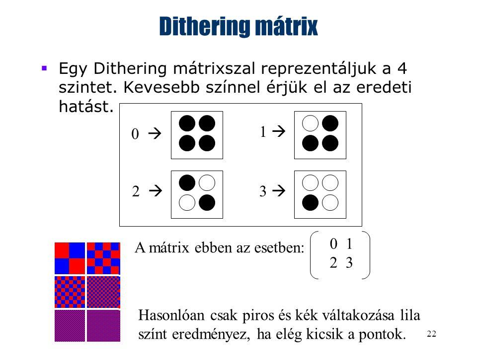22 Dithering mátrix  Egy Dithering mátrixszal reprezentáljuk a 4 szintet.