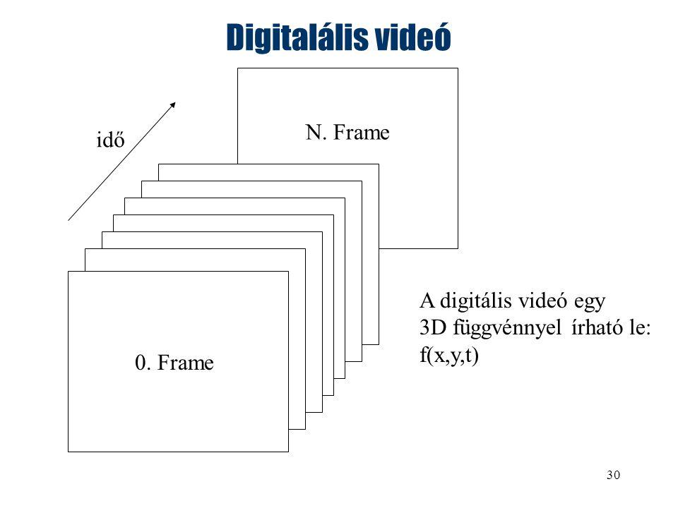 30 Digitalális videó N. Frame 0. Frame idő A digitális videó egy 3D függvénnyel írható le: f(x,y,t)