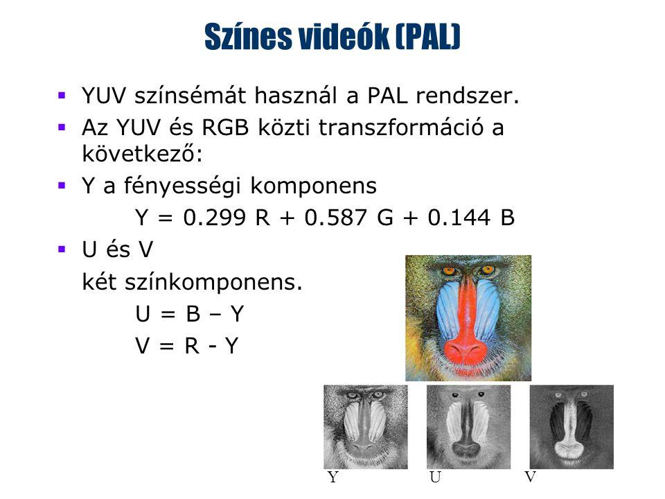 31 Színes videók (PAL)  YUV színsémát használ a PAL rendszer.