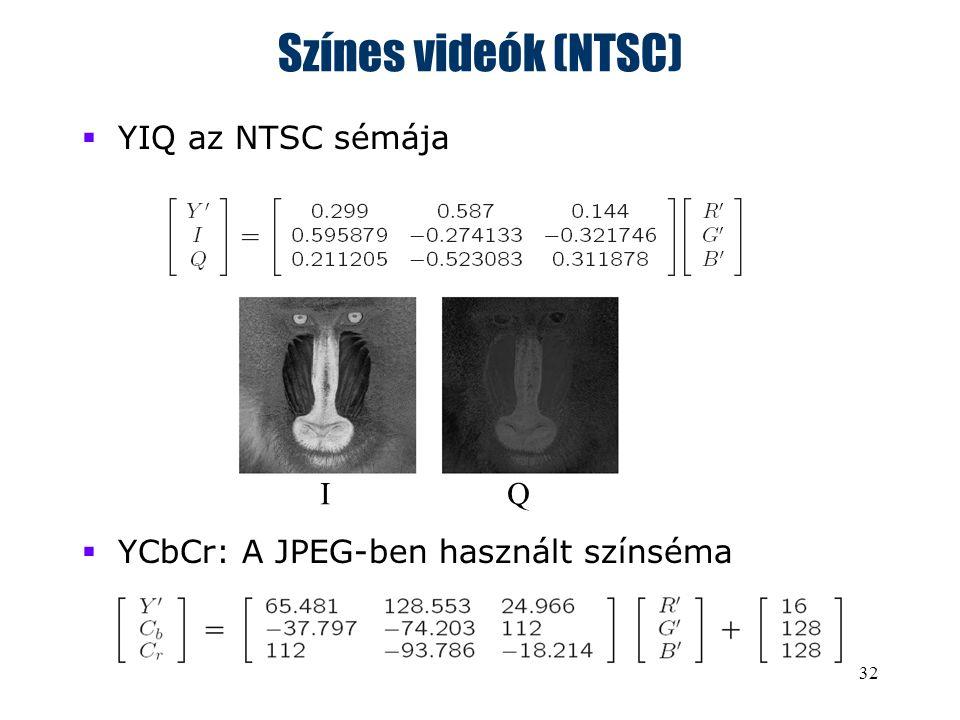 32 Színes videók (NTSC)  YIQ az NTSC sémája  YCbCr: A JPEG-ben használt színséma I Q