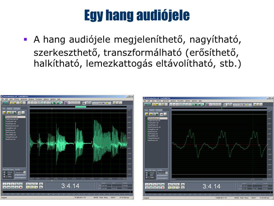 6 Egy hang audiójele  A hang audiójele megjeleníthető, nagyítható, szerkeszthető, transzformálható (erősíthető, halkítható, lemezkattogás eltávolítható, stb.)