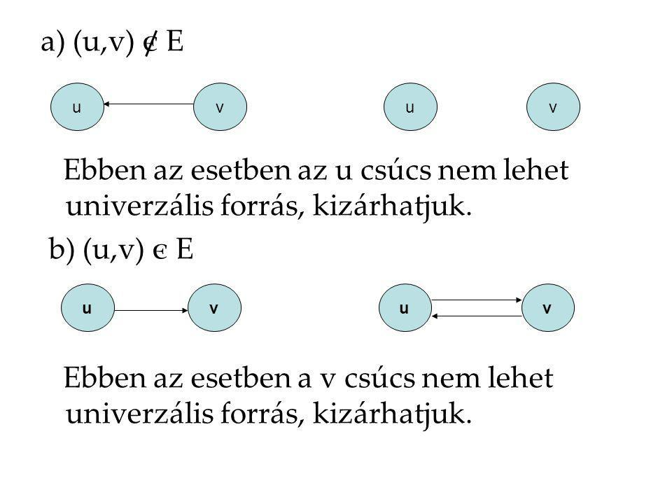 a) (u,v) є E Ebben az esetben az u csúcs nem lehet univerzális forrás, kizárhatjuk. b) (u,v) є E Ebben az esetben a v csúcs nem lehet univerzális forr