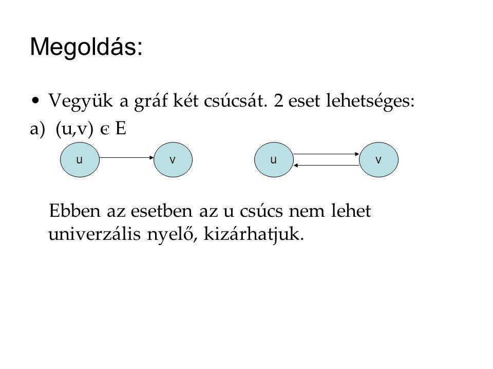 Megoldás: Vegyük a gráf két csúcsát. 2 eset lehetséges: a) (u,v) є E Ebben az esetben az u csúcs nem lehet univerzális nyelő, kizárhatjuk. uvuv