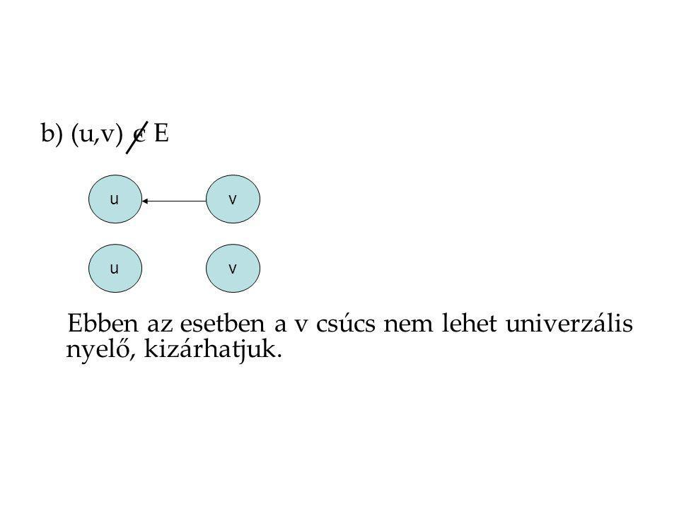 b) (u,v) є E Ebben az esetben a v csúcs nem lehet univerzális nyelő, kizárhatjuk. uv uv